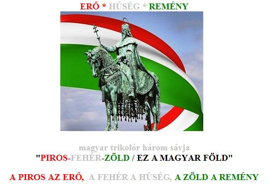 Mióta piros-fehér-zöld a magyar zászló színe?